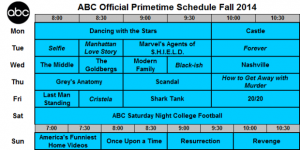 Network Prime Time Schedule